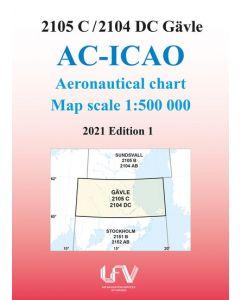 ICAO Gavle 2021