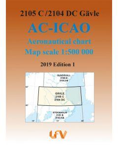 ICAO Gavle 2020